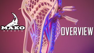 Today we are taking a quick look at the Alpha Lacrosse's new Beta Prototype Lacrosse Head.Music: Flume feat. Tove Lo - Say It (Sinner's Heist & Lemay Remix)Mako Sports camera gear and film/photography gear recommendations - https://kit.com/MakoSportsLike and Subscribe for more Mako Sports Videos and Music!Instagram - @MakoSportsBusiness Inquiry's - tjstro@gmail.comLax Music playlist (YouTube) -  https://www.youtube.com/playlist?list=PL539a-XsBI3M-oh5ceMbE2i_yBhtR6xjmRent Camera Gear and Lenses - http://mbsy.co/h8rGz