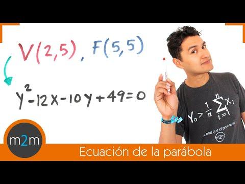 Besorgen Sie sich die Gleichung der Parabel gegeben Vertex, Fokus und Leitlinie