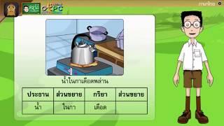 สื่อการเรียนการสอน เรียนรู้เรื่องประโยค ป.4 ภาษาไทย