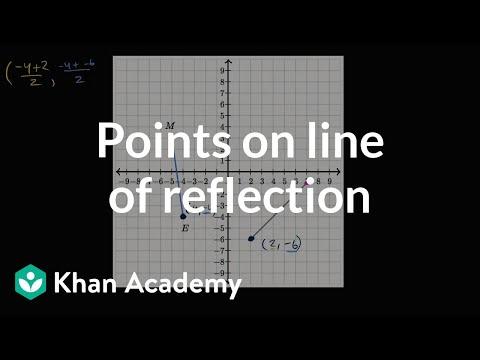 Determining reflections (advanced) (video) | Khan Academy