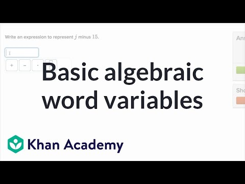 khan academy writing This khan academy lesson plan -shows how to use the popular--and 100% free--online math program in your classroom on an ongoing basis for 3rd-8th grade.