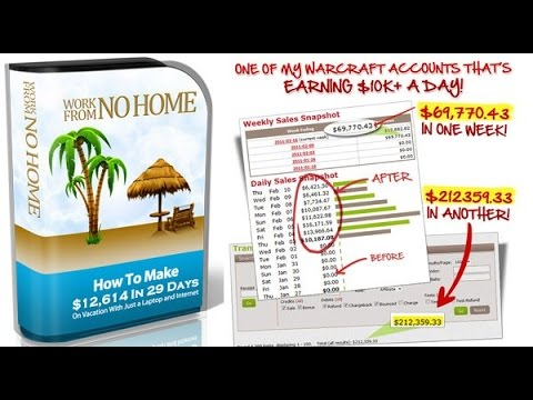 Work From No Home Review-Work From Home Online Jobs