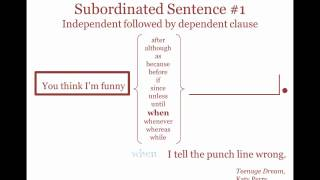 Claustrophobia: Punctuating Coordinate and Subordinate Sentences