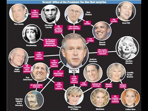 Linhagem sanguínea dos Illuminati é a MESMA - Nova Ordem Mundial