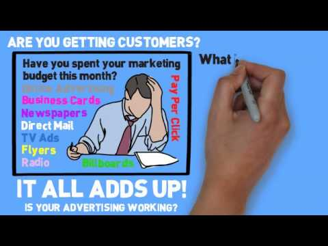 Ways of advertising | Best way to advertise business