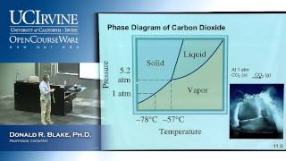 General Chemistry 1B. Lecture 10. Physical Equilibrium, Part I