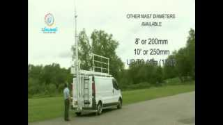 Fast mast video for vehicle mounted mast page