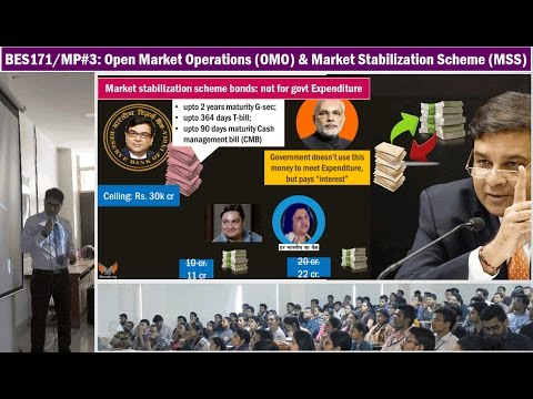 Monetary Policy#3: Open Market Operations (OMO) & Market Stabilization Scheme (MSS)