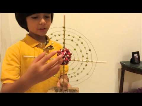 Atom Model Science Project
