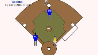2-Man TASO Umpire Field Mechanics