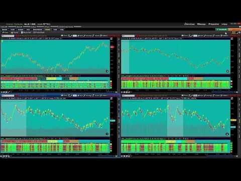 binary options tick charts thinkorswim
