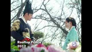 Video Top 25 Best Korean Drama (Year 2000-2012) MP3, 3GP, MP4, WEBM, AVI, FLV Januari 2018