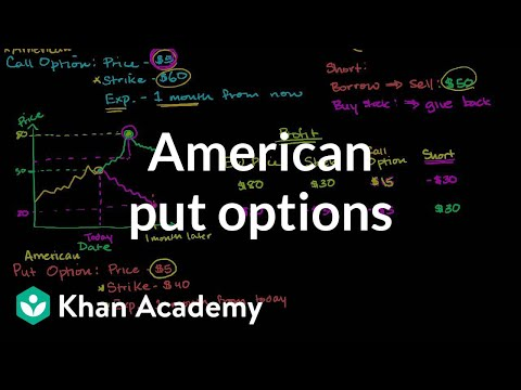 American Put Options Video Khan Academy