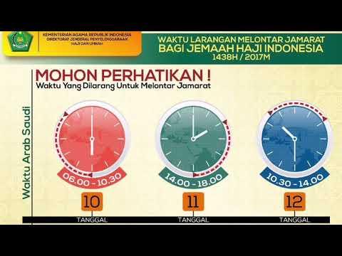 Pesan amirul Hajj, oleh Lukman Hakim Saifudin, Menteri Agama RI