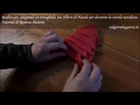 Immagine anteprima YouTube