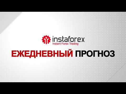 Форекс обзор (мажоры) 20.09.18