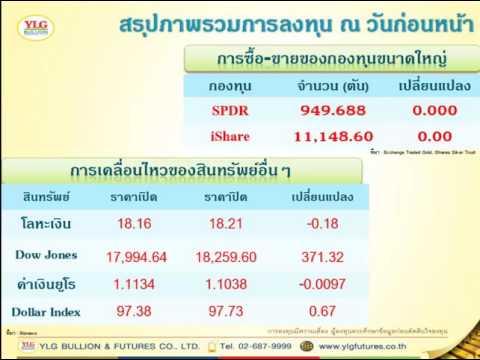 YLG บทวิเคราะห์ราคาทองคำประจำวัน 08-11-16