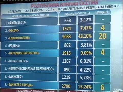Выступление в Информационном центре ЦИК Республики Южная Осетия «Парламентские выборы – 2014»