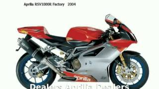 1. 2010 Aprilia Tuono 1000 R Factory  Engine superbike