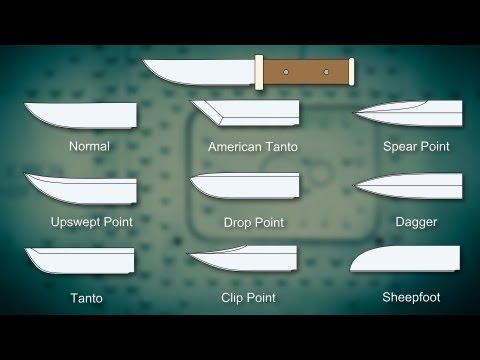 Messerwissen: Die Klinge