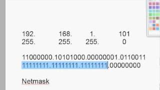 Subnetting, Cisco CCNA, IP Addresses, Netmasks&Binary -Part 4