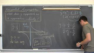 Horizontal Asymptotes Of Rational Equations
