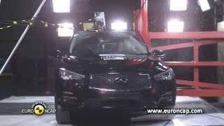 Infiniti Q50 EuroNCAP çarpışma testi videosu // ototest.tv