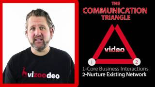 The 3 Sides To Effective Video Communication