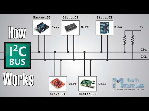 How I2C Communication Works and How To Use It with Arduino