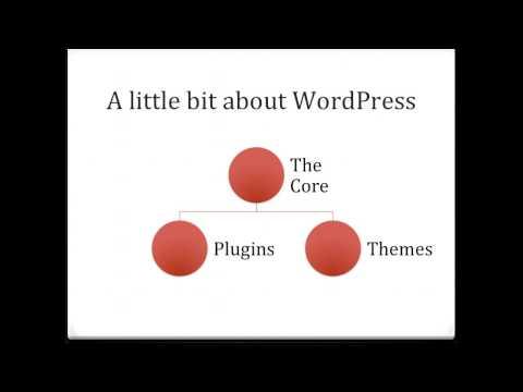 WordPress Plugin Development Tutorial 1 – Introduction and Requirements