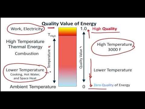 Energy 101 - 5.3 Energy Quality