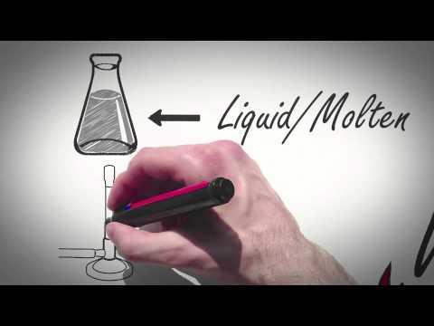 ¿Cómo funcionan los adhesivos hot melt? Echa un vistazo a este divertido vídeo[;;;][;;;]