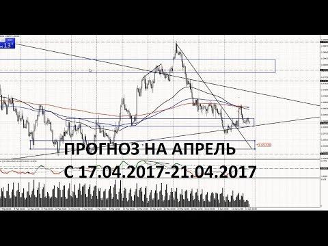 Прогноз рынка Форекс на неделю с 17.04.2017- 21.04.2017 по EURUSD и GBPUSD