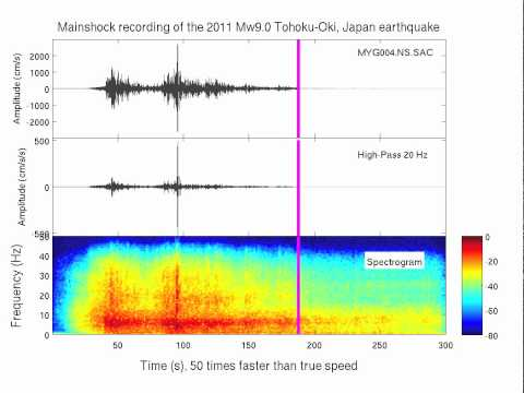 Hearing the Japanese Earthquake - Clip 1