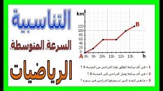 الرياضيات السادسة إبتدائي - التناسبية السرعة المتوسطة تمرين 4