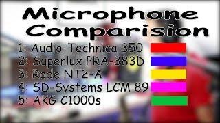 "Download Lagu #1 Gear Test: ""Five Top Saxophone Microphones Comparision"" Mp3"