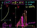 Definite Integrals – Part 2 Video Tutorial