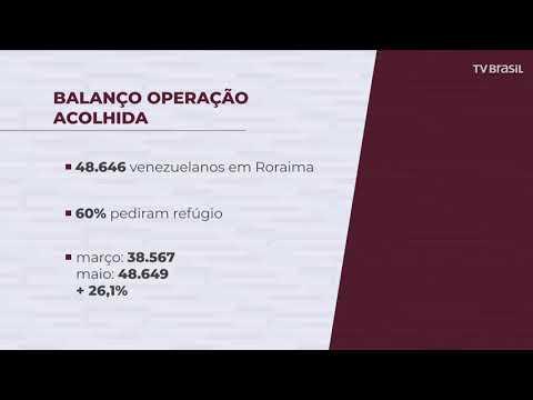 Peso ideal - Mais de 48 mil venezuelanos vivem em RR