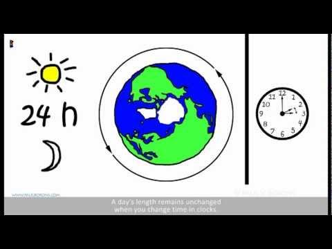 Debate sobre el cambio horario