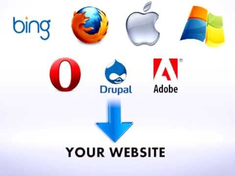 About PR9 Backlinks from web 2.0 Top Authority sites