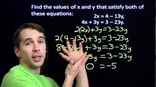 Art of Problem Solving: Systems of Equations with No Solutions