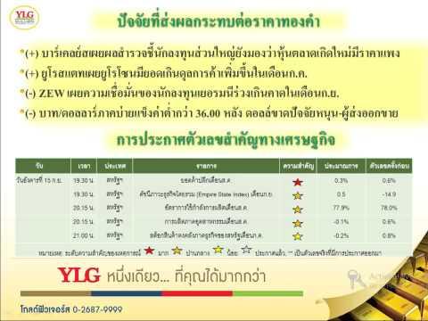 YLG NightUpdate 15-09-15