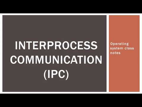 Interprocess communication (IPC) | Operating system, Class notes