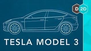 Video Tesla Model 3 vs Model S - 5 Things Before Buying MP3, 3GP, MP4, WEBM, AVI, FLV November 2017
