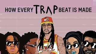Video HOW EVERY TRAP BEAT IS MADE MP3, 3GP, MP4, WEBM, AVI, FLV Februari 2019