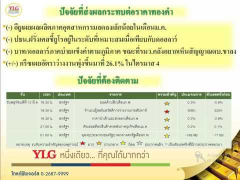 YLG NightUpdate 12-03-15