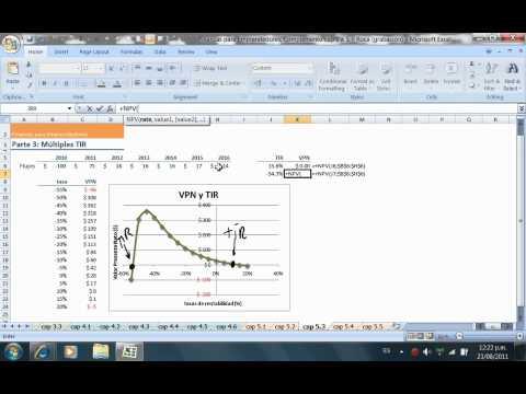 Cálculo de la TIR en Excel (Tasa Interna de Retorno)