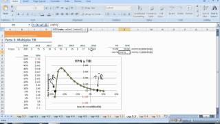 Cálculo de la TIR en excel