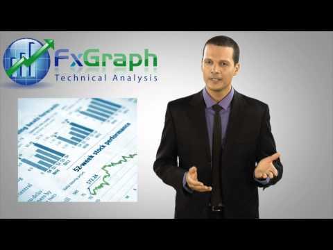 Video of FXG Stock Portfolio No' 1