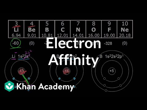 Electron Affinity Period Trend Video Khan Academy